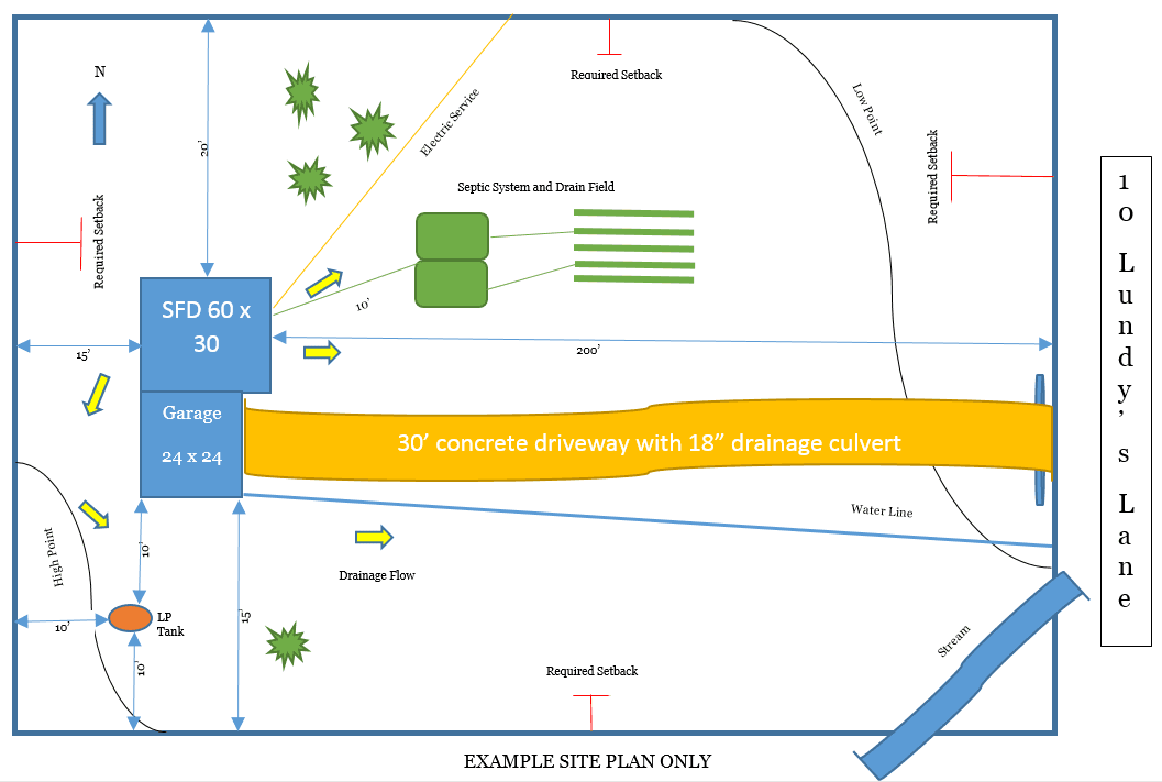 Example Site Plan Graphic
